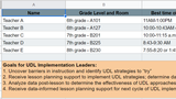 UDL Coaching Record- Example