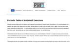 Periodic Table of Kettlebell Exercises