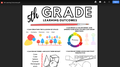 5th Grade Learning Outcomes Visual.pdf