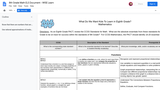 8th Grade Math ELS Document