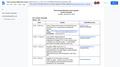 Instructional Materials Grant Agenda Day 2
