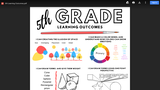 5th Grade Learning Outcomes Visual.pdf
